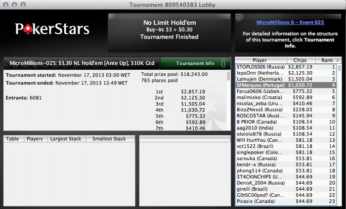 MarcoB2929 Vence Evento 29 do Micro Millions 6 na PokerStars (,200) 101