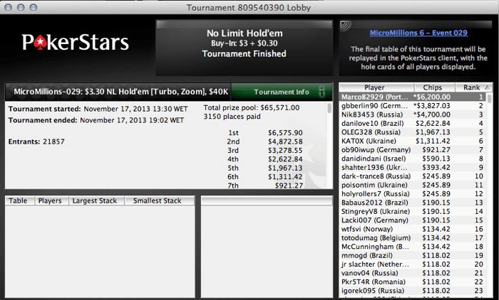 MarcoB2929 Vence Evento 29 do Micro Millions 6 na PokerStars (,200) 102