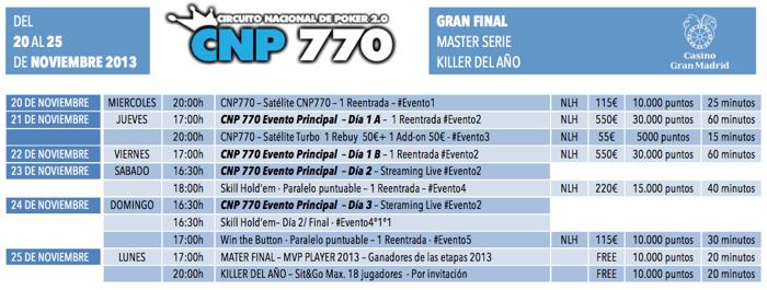 La Gran Final del CNP770 llega al Casino Gran Madrid 101