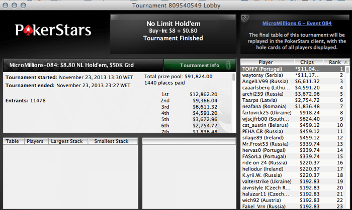 MicroMillions 6: TOFF7 Vence Evento #84 (,048) 101