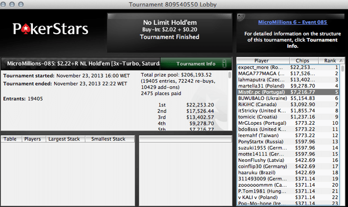 MicroMillions 6: TOFF7 Vence Evento #84 (,048) 102