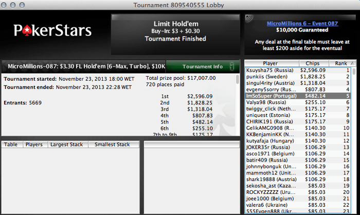 MicroMillions 6: TOFF7 Vence Evento #84 (,048) 103