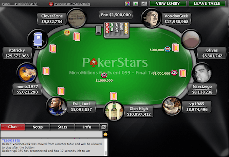 MicroMillions 6: TheManM Vence Main Event (6,000) & Lusos em Final Table 101