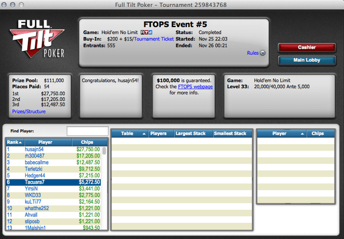 "FTOPS XXIV: Carlos ""Tacuara7"" Branco Foi 6º no Evento #5 (,272.50) 101"