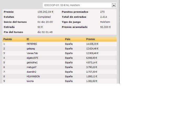 Las ESCOOP de PokerStars.es llegan a su ecuador 101