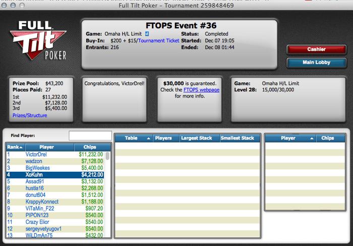 """""""XoKuhn"""" Foi 4º no Evento #36 das FTOPS (,212) & Main Event é Hoje às 18:30 101"""