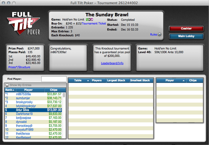"MTT's Online: Carlos ""Tacuara"" Branco foi 5º no 0k GTD da Full Tilt Poker & Mais... 102"