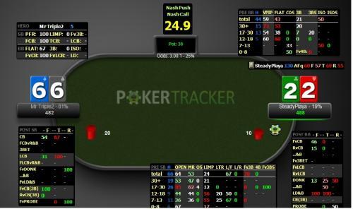 El presidente de PokerTracker critica el uso que los jugadores dan al HUD 101