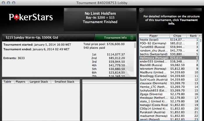 Hellmosca, Pinho e Machine Faturaram na PokerStars 103
