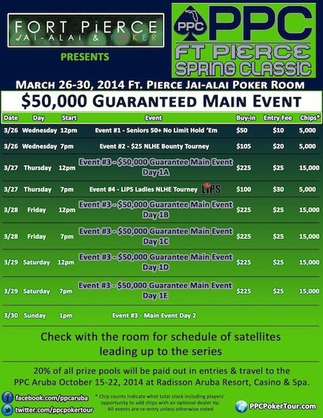 PPC Poker Tour Heads Back to Fort Pierce for Season 2 101