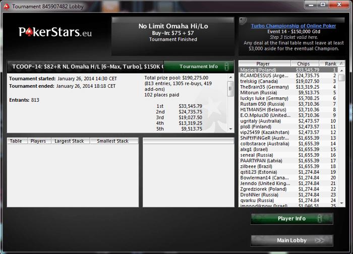 Macieq wygrywa ponad 100,000zł!