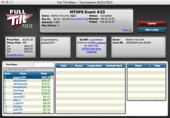 """nuno71"" Vence Evento #25 das MTOPS na Full Tilt Poker 104"