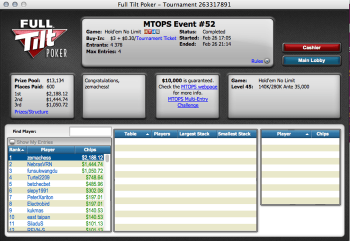 Micro Turbo Online Poker Series: Mais um Dia em Branco para os Lusos 102