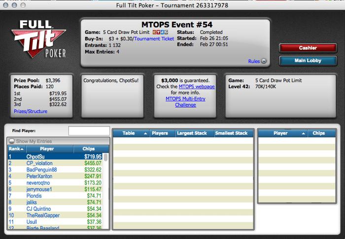 Micro Turbo Online Poker Series: Mais um Dia em Branco para os Lusos 104