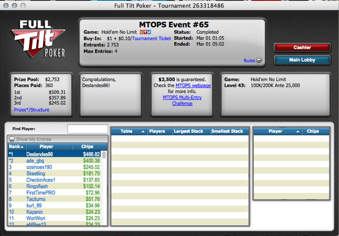"Micro Turbo Online Poker Series: ""tiagove001"" Foi 3º no Evento #62 105"