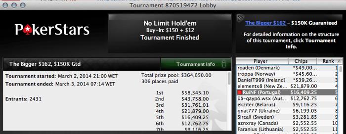 RuiNf, bettinglife e Quintas faturam na PokerStars 101