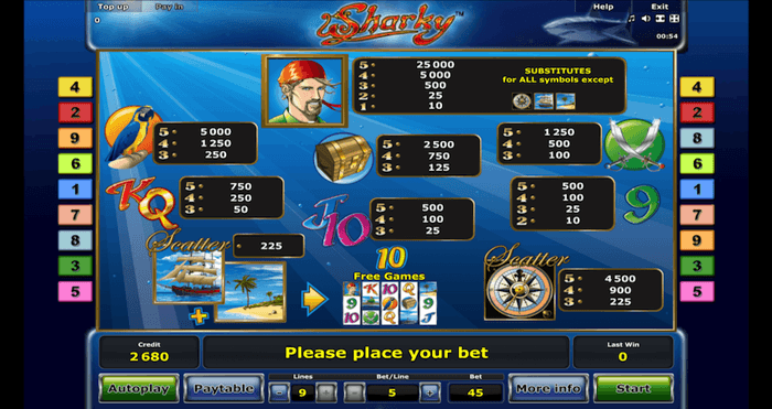 Captain Sharky  Free Online Slots With Bonus Games