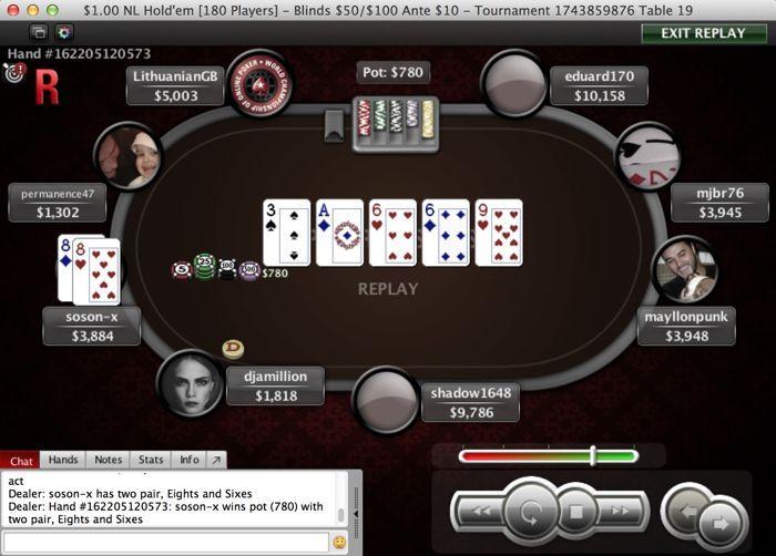 pot bet on pokerstars