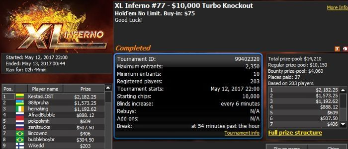 888poker XL Inferno Series Day 6: Two Wins For Brazil's 'LeoJoseCarne' 103