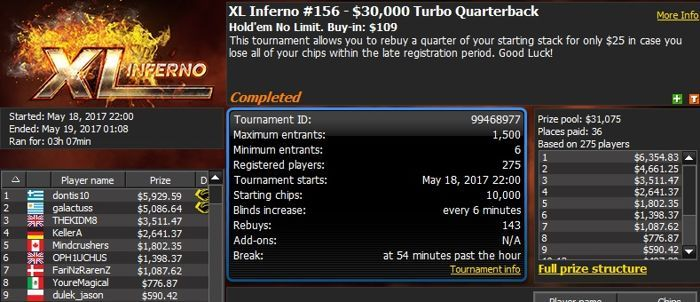 888poker XL Inferno Series Day 12: Thomas Muhlocker Wins 0K Quarterback 103