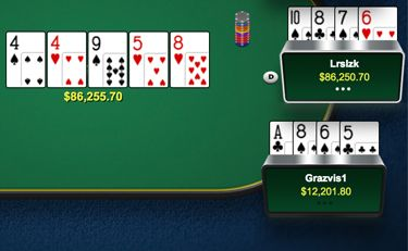 Railbird Report: Tom Dwan Paid Dan Cates 0,000 in Penalties 104