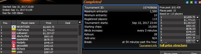 888poker XL Eclipse Day 1: 'ImTriggered' Wins 0,000 Opening Event 104