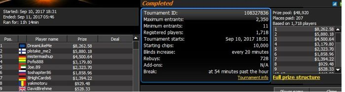 888poker XL Eclipse Day 1: 'ImTriggered' Wins 0,000 Opening Event 101