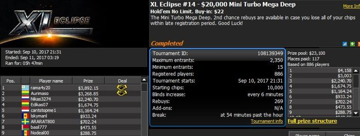 888poker XL Eclipse Day 1: 'ImTriggered' Wins 0,000 Opening Event 103