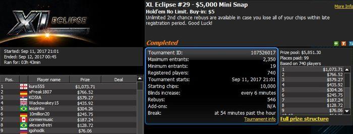 888poker XL Eclipse Tag 2: 'Tonkaaaa' schrammt knapp am Sieg vorbei 103