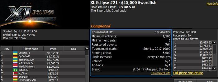 888poker XL Eclipse Tag 2: 'Tonkaaaa' schrammt knapp am Sieg vorbei 101
