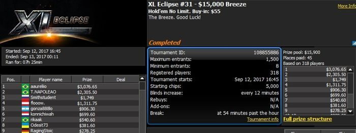 888poker XL Eclipse Day 3: Roman Romanovskyi Wins 0K High Roller 101