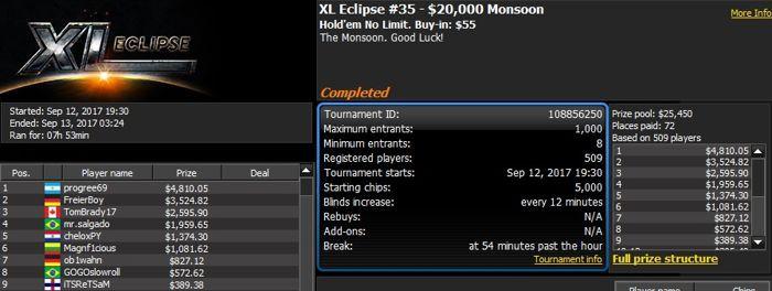 888poker XL Eclipse Day 3: Roman Romanovskyi Wins 0K High Roller 102