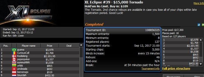 888poker XL Eclipse Day 3: Roman Romanovskyi Wins 0K High Roller 103