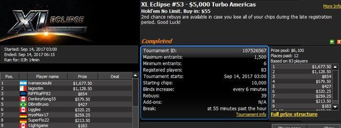 888poker XL Eclipse Day 4: 'RendOss' Wins the ,000 8-Max 103