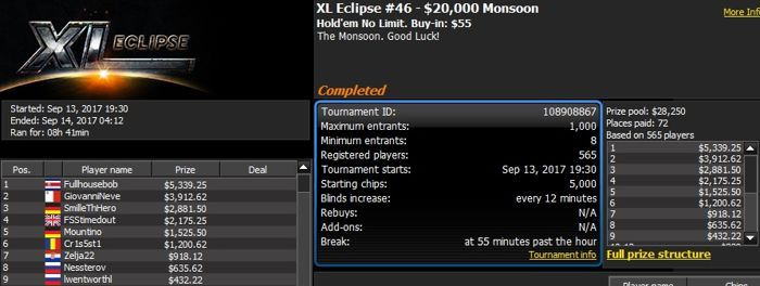 888poker XL Eclipse Day 4: 'RendOss' Wins the ,000 8-Max 102