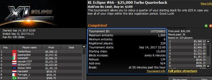 888poker XL Eclipse Day 5: 'Inho' Wins 0,000 Quarterback 104
