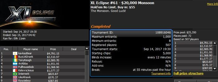 888poker XL Eclipse Day 5: 'Inho' Wins 0,000 Quarterback 102