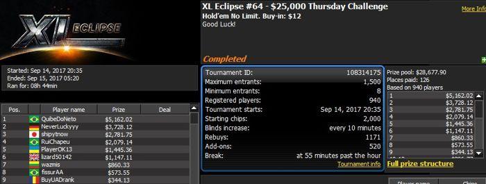 888poker XL Eclipse Day 5: 'Inho' Wins 0,000 Quarterback 103