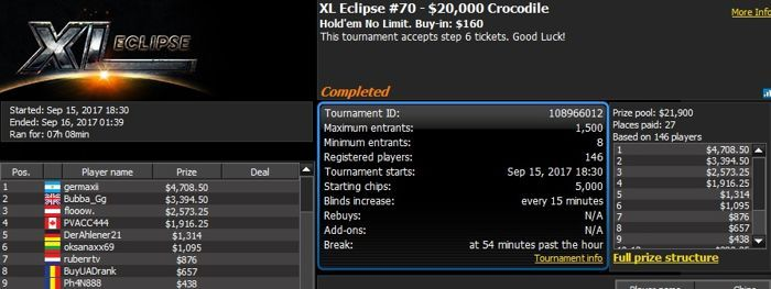 888poker XL Eclipse Day 6: Niklas Astedt Runner-Up in ,000 Knockout 101