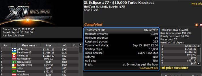 888poker XL Eclipse Day 6: Niklas Astedt Runner-Up in ,000 Knockout 103