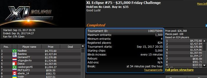 888poker XL Eclipse Day 6: Niklas Astedt Runner-Up in ,000 Knockout 102