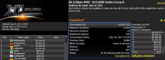 888poker XL Eclipse Tag 7: Chris Moorman wird Dritter beim K Octopus 101