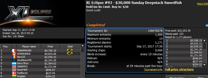888poker XL Eclipse Day 8: Another Third Place For Chris Moorman 101