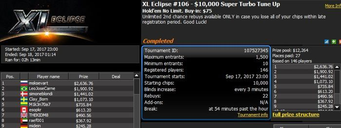 888poker XL Eclipse Day 8: Another Third Place For Chris Moorman 103