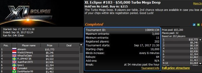 888poker XL Eclipse Day 8: Another Third Place For Chris Moorman 102