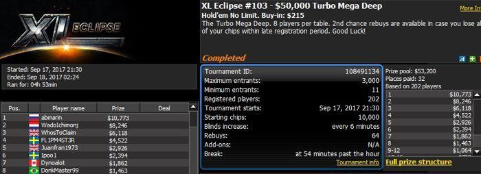 888poker XL Eclipse Tag 8: Ein weiterer Platz 3 für Chris Moorman 102