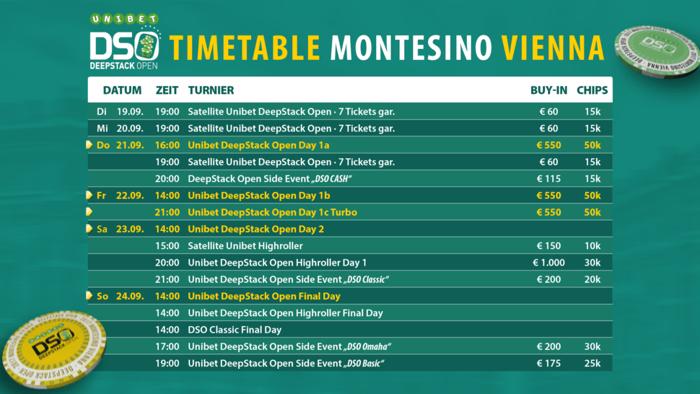 Das Unibet Deepstack Open im Montesino 101