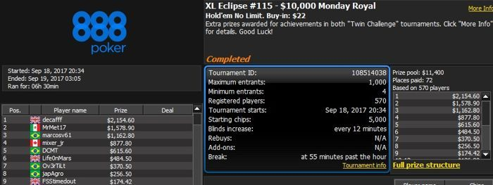 888poker XL Eclipse Day 9: 'Chip In' Events to Raise Money for REG 101