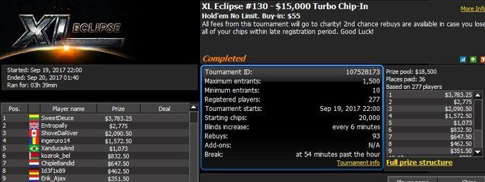 888poker XL Eclipse Tag 10: 'Chip-In' Turniere sammeln ,000 für REG 102