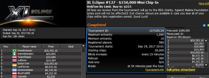 888poker XL Eclipse Day 10: 'Chip-In' Tournaments Raise ,000 for REG 101